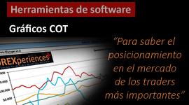 Generador de gráficos COT