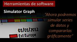 Simulador de Gráficos